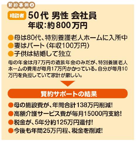 50代男性800万.png